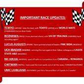 The CRASH-3 race update!